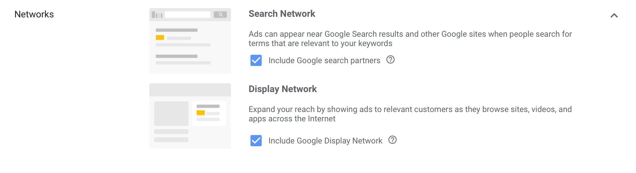 Search Network which shows text ads on the SERP from Google Display Network